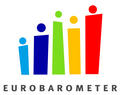 Eurobarometer11